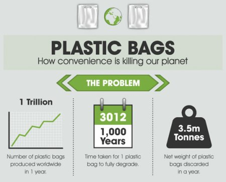 how-convenience-is-killing-our-planet